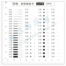 Gauges from the best taobao agent yoycart stain card film size point wire gauge comparison card table point of compliance test card f greentooth Gallery